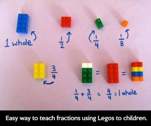 Lego-maths-fractions