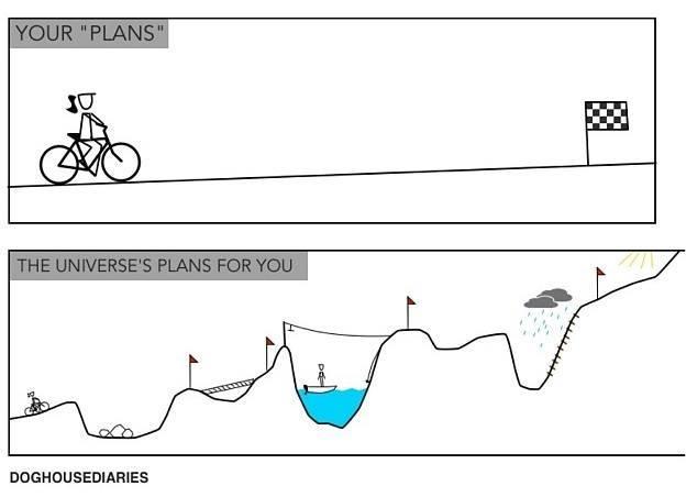 universe plans
