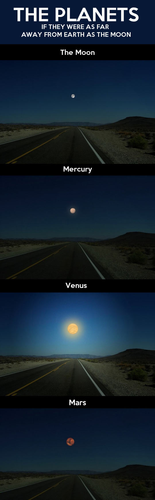 moon-distance-planets