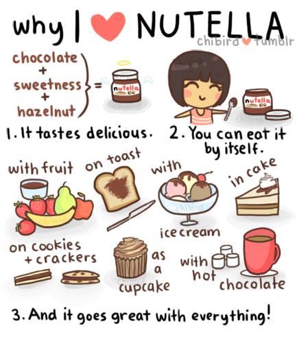 Nutella-Chibi