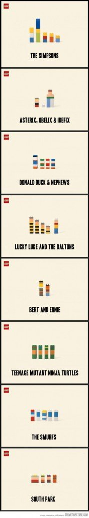 Lego cartoon characters