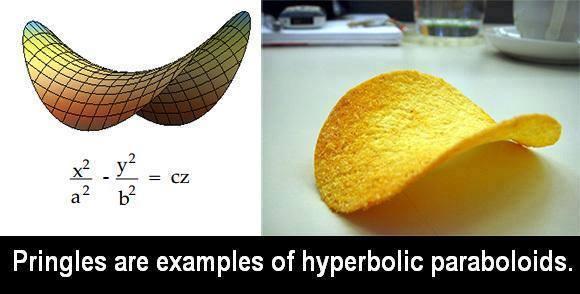 Pringles-Physics