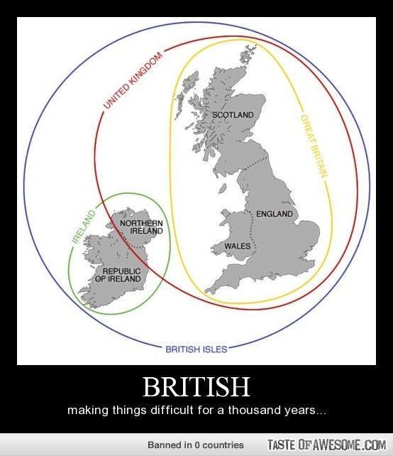 British Isles-UK-GB