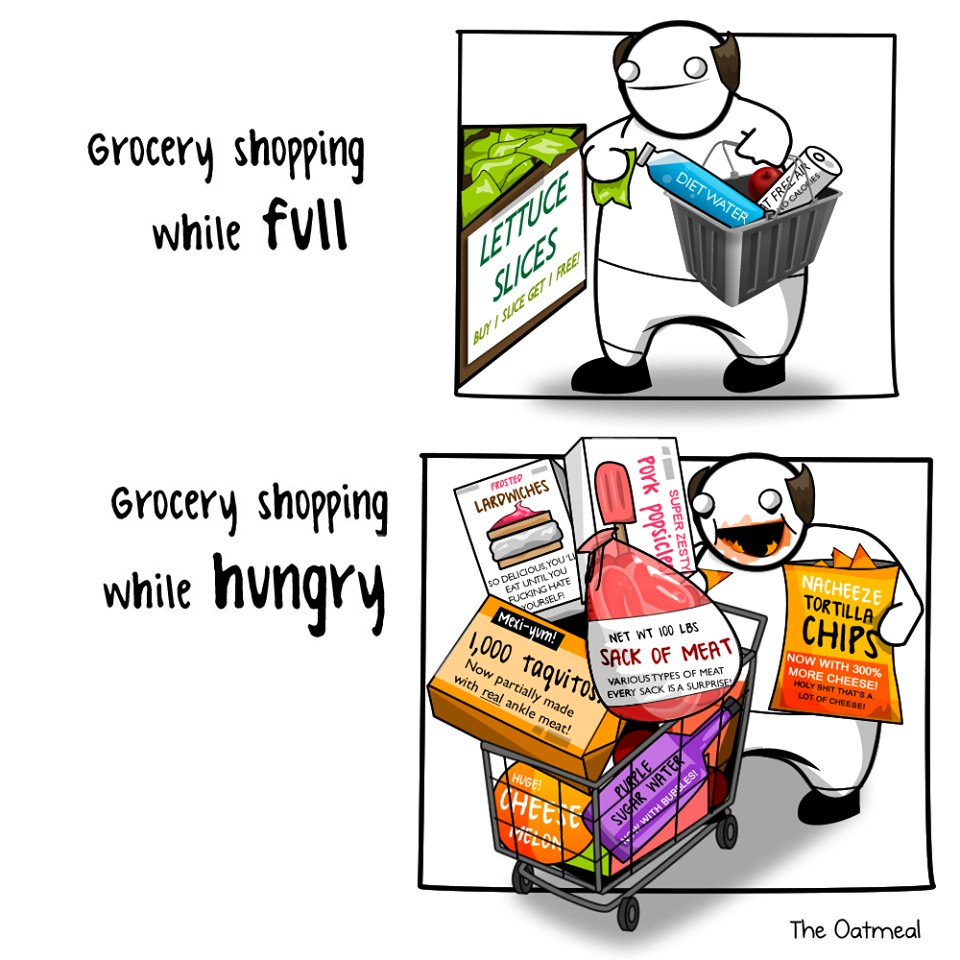 shopping when full - hungry