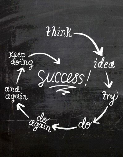 think-do again- success