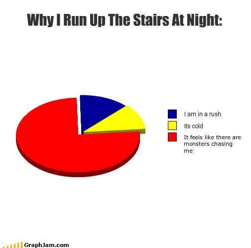 why rush upstairs at night