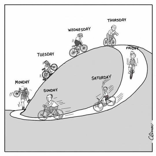 week cycling metaphor