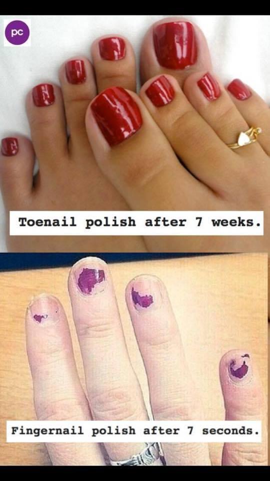 nail polish toes-fingers