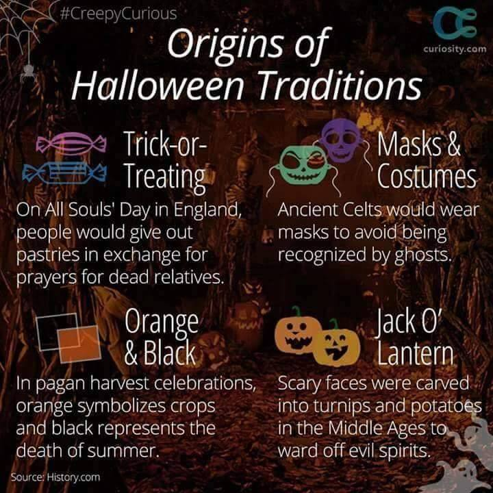 MMG's English blog at PMCurie | Halloween traditions explained