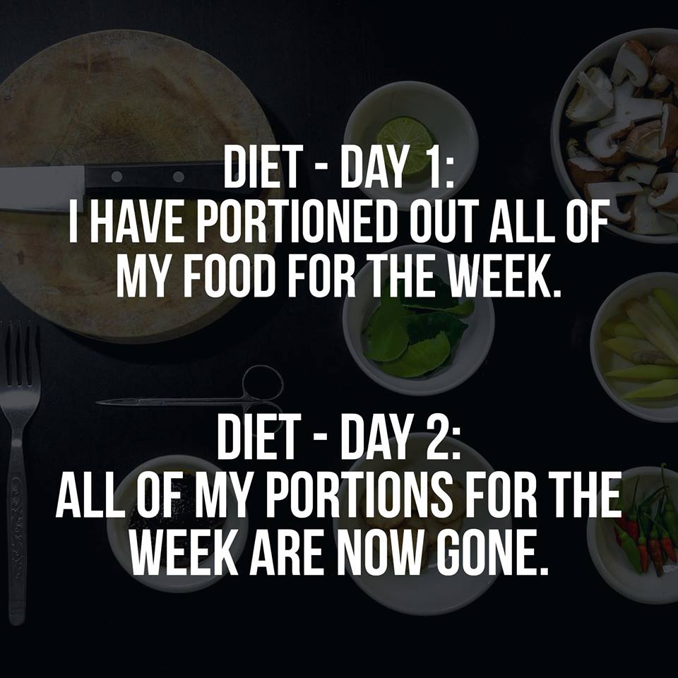 diet-portions